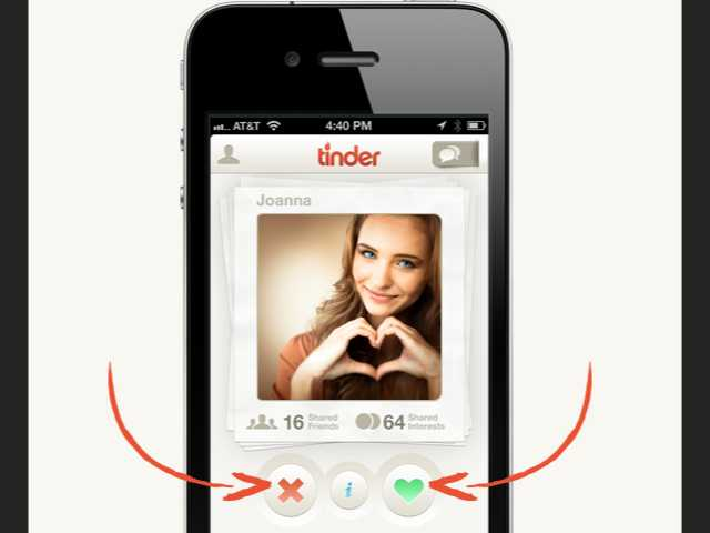What is tinder dating site about